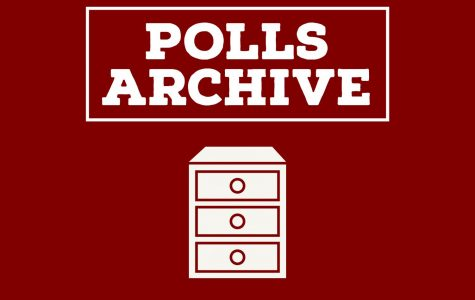 Polls Archive