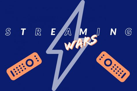 Streaming Wars: what services do students use the most?